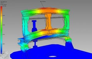 Een vervorming als hierboven houdt verband met diverse materiaaleigenschappen en stabiliteit van de constructie