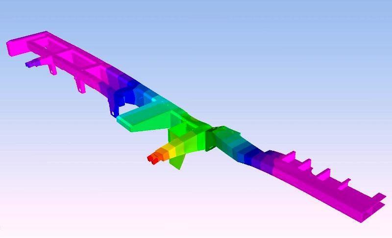 Hier zien we de mate van materiaalvervorming, eveneens gevisualiseerd in kleurengradaties. Ook hier is de vervorming-legenda niet getoond omwille van de concurrentiegevoeligheid.
