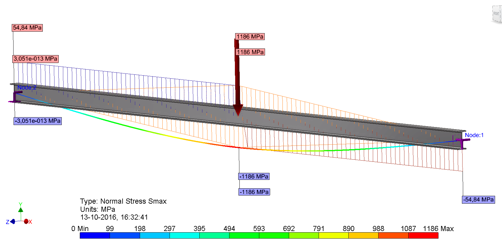 sterkteberekening-profielbalk-met-frame-analysis