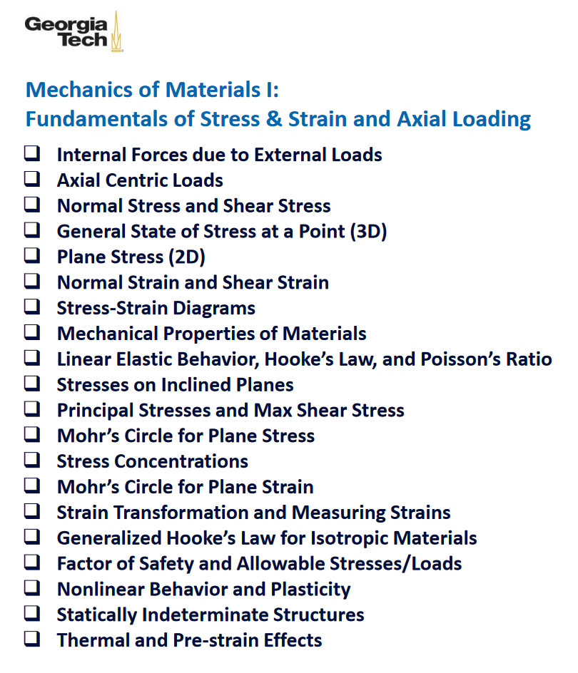 sterkteleer stress ans strain