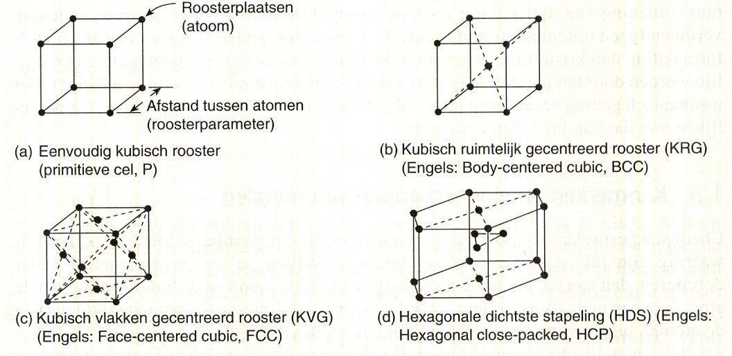 diverse soorten celstructuren