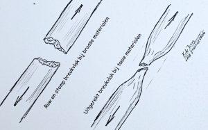 Brosbreuk en taaibreuk