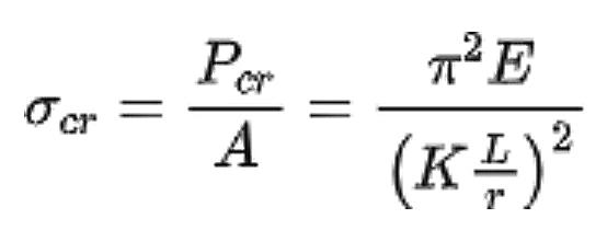 Euler knikformule